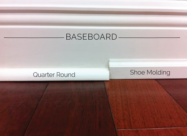 In most installations, baseboard will cover every linear foot of wall space with the exception of door jambs. Measure the wall space and add 20% to your