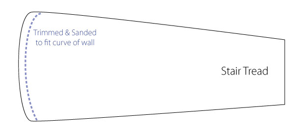 stairtreaddiagram_PLN