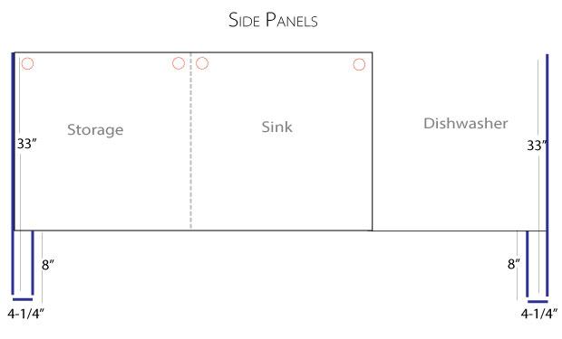 Toe Kick Panels Kitchen Ikea Panel To Floor